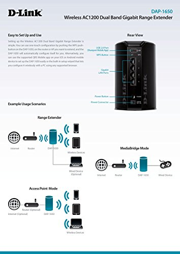 DLink Wireless AC1200 Dual Band WiFi Gigabit Range Extender Access Point DAP1650
